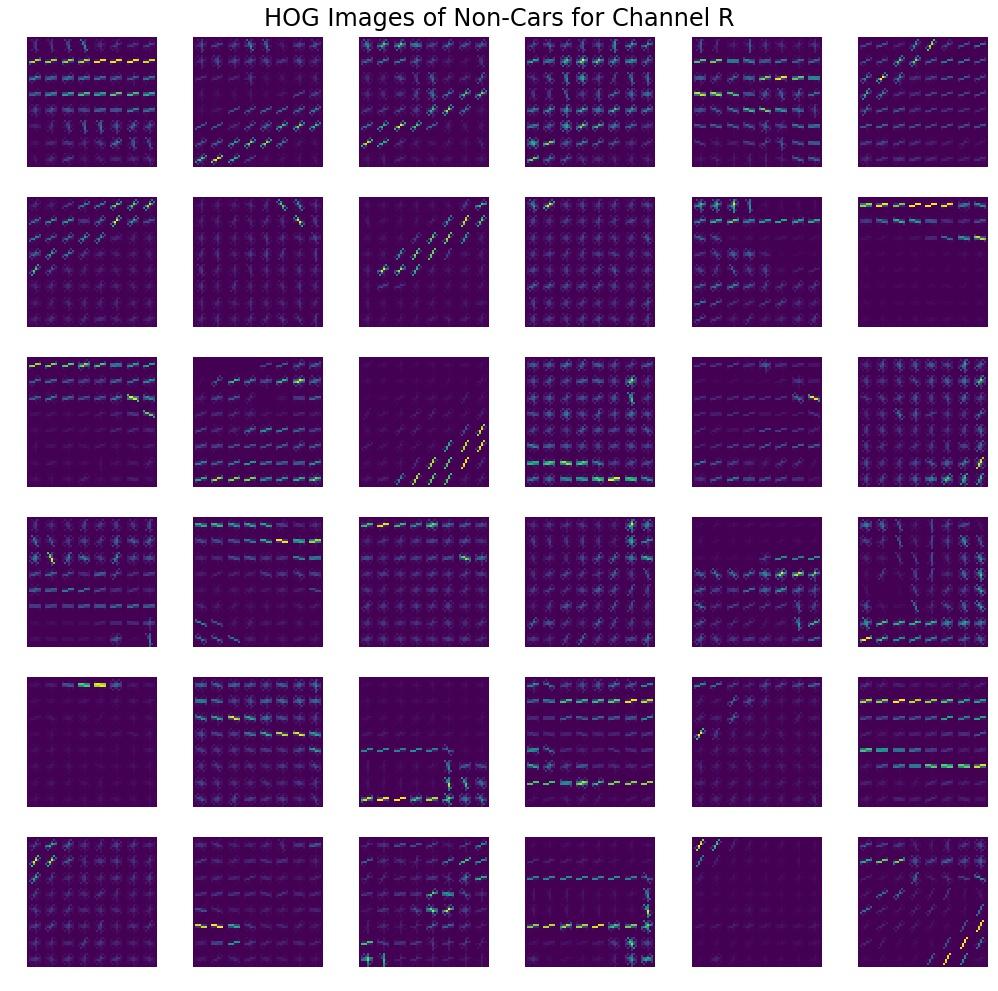 hog-images-noncars-channel-R