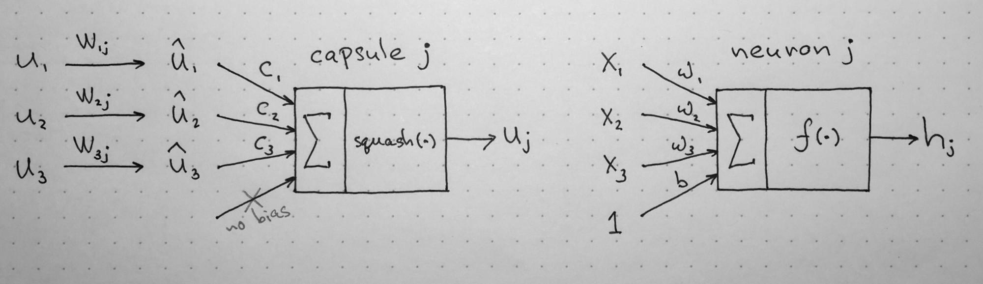 capsules-drawing